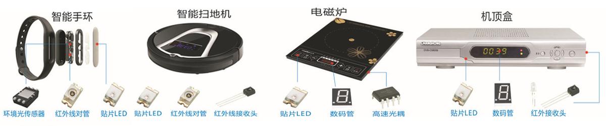 【耀晶】亿光电子LED光电耦合器_红外线接收头_光电开关传感器